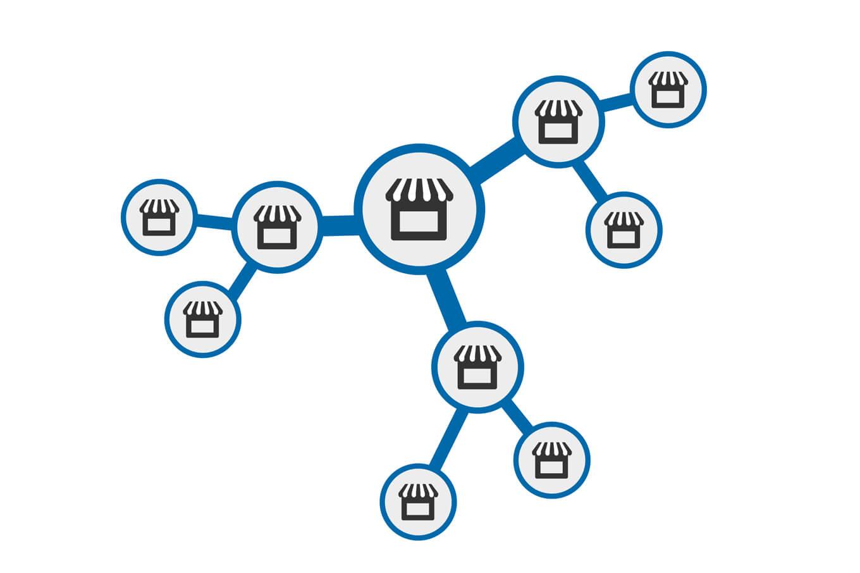 SDP Robinson Multistore logiciel