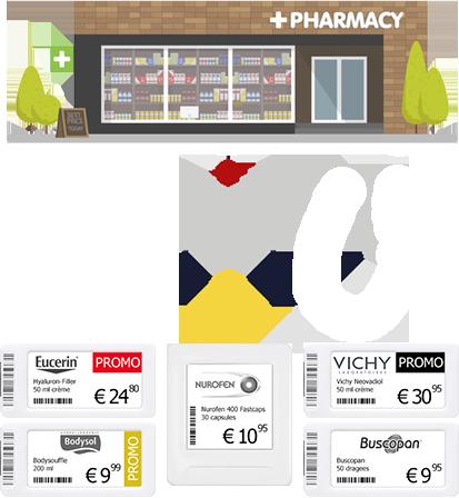 SDP Étiquetets Électroniques pour pharmacies