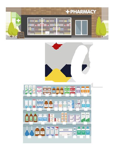 ESL for pharmacies